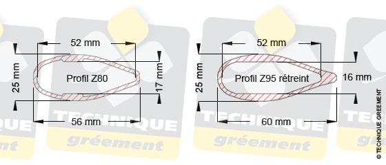 Dimensions barre de flèche Z80 et Z95, pour embout barre de flèche Z3110 et Z3500