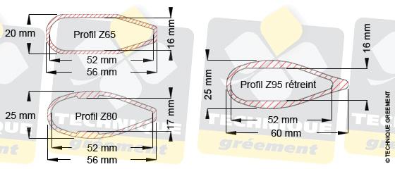 Dimensions barre de flèche Z65, Z80, Z95, pour embout barre de flèche Z3114